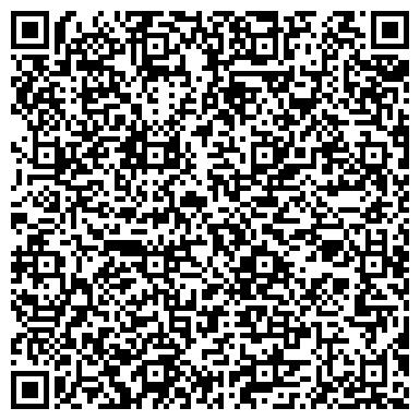 QR-код с контактной информацией организации Технопромсвязь, ЧП