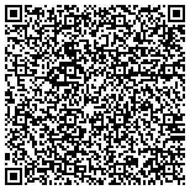 QR-код с контактной информацией организации Градиент ЛТД и К ПКФ, ООО