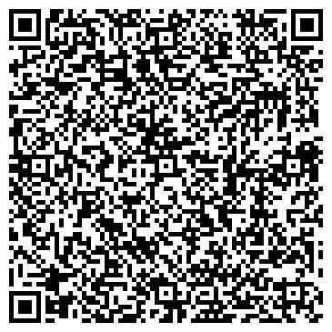 QR-код с контактной информацией организации ЕВРОПЕЙСКИЕ СЕМЕНА