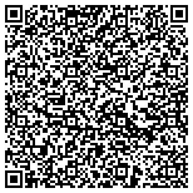 QR-код с контактной информацией организации НПП Экодинамика, Компания