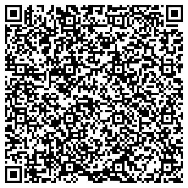 QR-код с контактной информацией организации Торговый Дом Навитас Украина, OOO