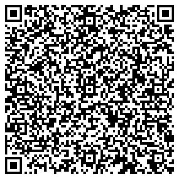 QR-код с контактной информацией организации Ершов С.С., СПД (ТеплоUA)