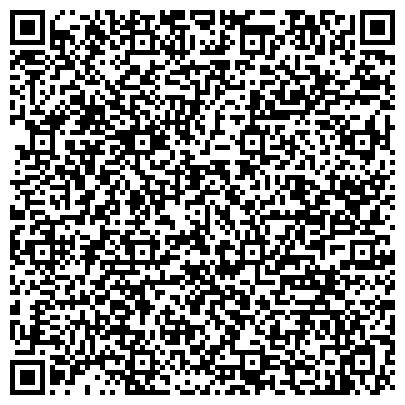 QR-код с контактной информацией организации Аирпрофинжиниринг, ООО (Лаборатория энергии тепла АИР)