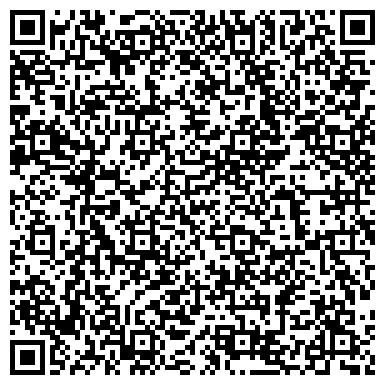QR-код с контактной информацией организации Геотермальные системы NIBE, ЧП
