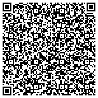 QR-код с контактной информацией организации Федякин А.В., ЧП