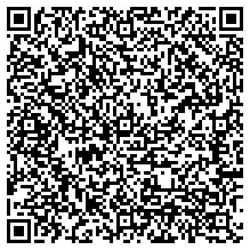 QR-код с контактной информацией организации Авангард-тепло, Компания