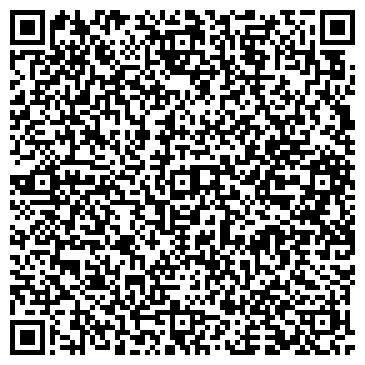 QR-код с контактной информацией организации Червоненко, ЧП