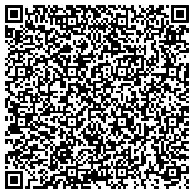 QR-код с контактной информацией организации Днепроэнергомаш, ЧП