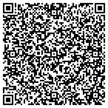 QR-код с контактной информацией организации Геотерм-Юг, ООО