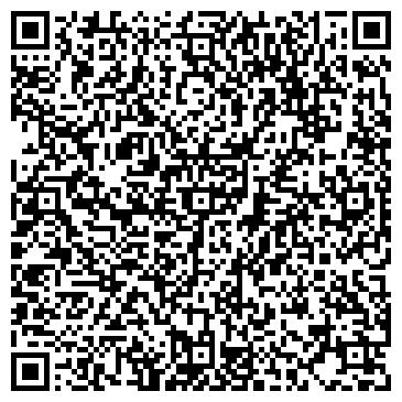 QR-код с контактной информацией организации Буторин, СПД