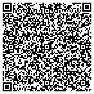 QR-код с контактной информацией организации NOVATOP, TM