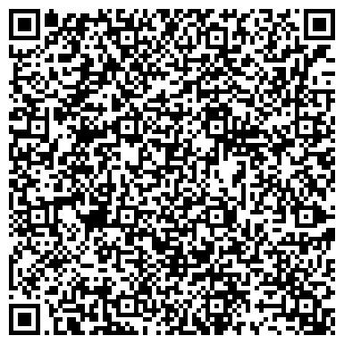 QR-код с контактной информацией организации Центр шаромолниевых исследований, МО