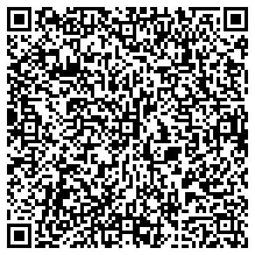 QR-код с контактной информацией организации НПО ГрандЭнерго, ООО