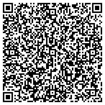 QR-код с контактной информацией организации Энергодом, Компания