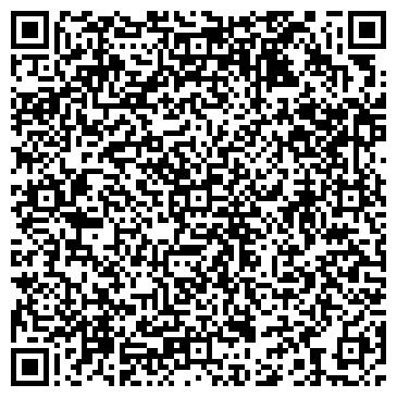 QR-код с контактной информацией организации Граниты Украины, ПАО