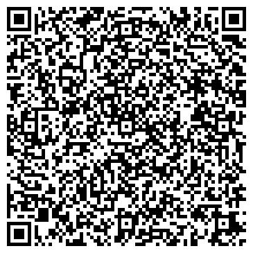 QR-код с контактной информацией организации Викториямедсервис, ЧП
