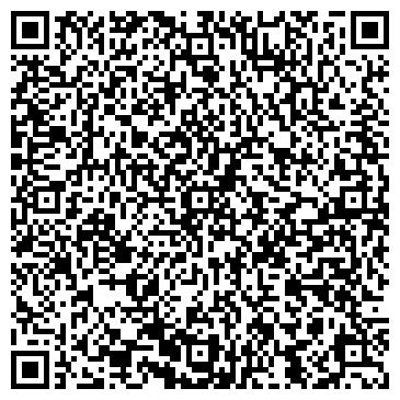 QR-код с контактной информацией организации Промимпекс, ЧП