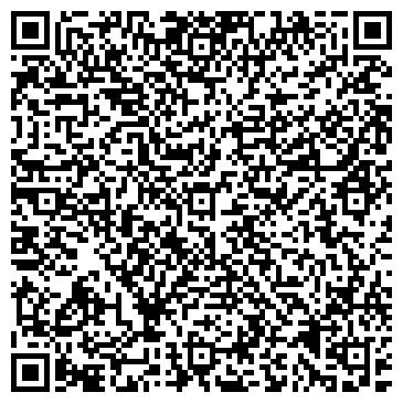 QR-код с контактной информацией организации Атлантис, КП
