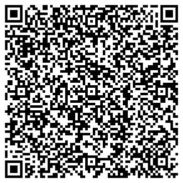 QR-код с контактной информацией организации Materials Research Centre, ООО