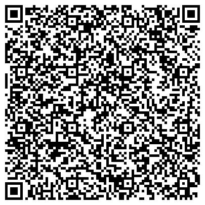 QR-код с контактной информацией организации Минералтехника, ООО ИИ НПО