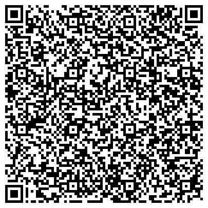 QR-код с контактной информацией организации Energoport, ЧП (Енергопорт)