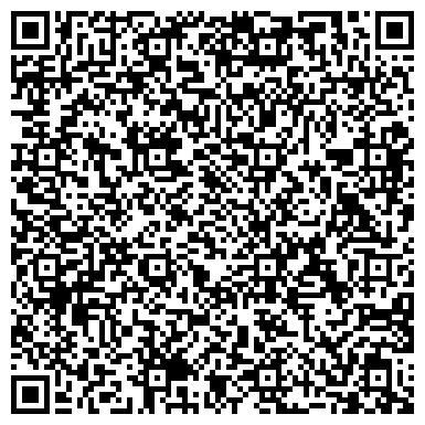 QR-код с контактной информацией организации Черепенина Наталья Павловна, СПД