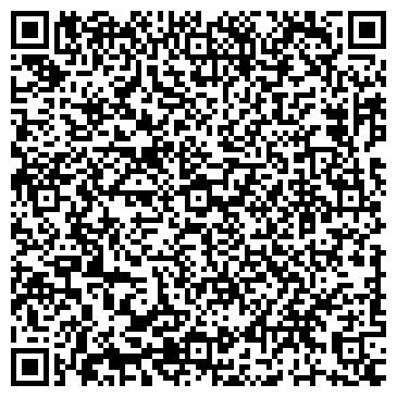 QR-код с контактной информацией организации МультиШар, Компания