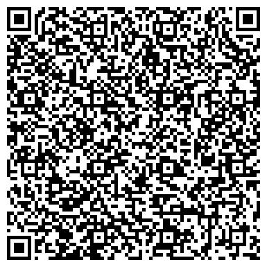 QR-код с контактной информацией организации Промэнергоузел, ОАО