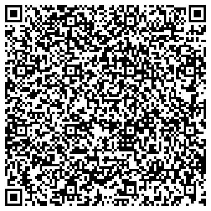 QR-код с контактной информацией организации Северный горно-обогатительный комбинат, ОАО (СевГОК)
