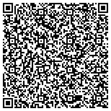 QR-код с контактной информацией организации Глобал Нафта (Global Nafta ), ООО