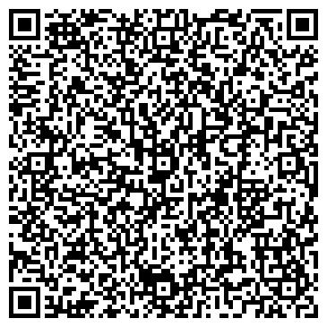 QR-код с контактной информацией организации Гранулатранс ЮА, ЧП