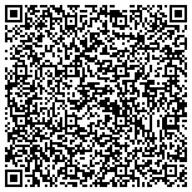 QR-код с контактной информацией организации Новомиргородський новобуд, КП