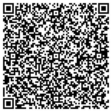 QR-код с контактной информацией организации НК Энергия Юг, ООО