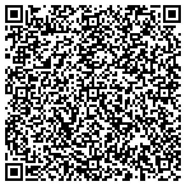 QR-код с контактной информацией организации Техноноватор, Компания