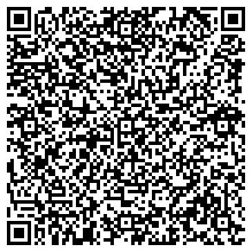 QR-код с контактной информацией организации Абразив ТД, ТОО