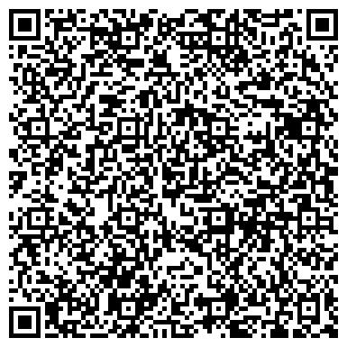 QR-код с контактной информацией организации ИП СОГРА КРЕСТЬЯНСКОЕ ХОЗЯЙСТВО