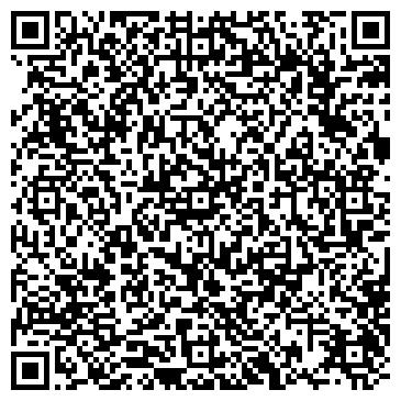 QR-код с контактной информацией организации ННЦ ХФТИ