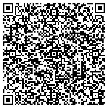 QR-код с контактной информацией организации AltradeEnergyGroupe,UK
