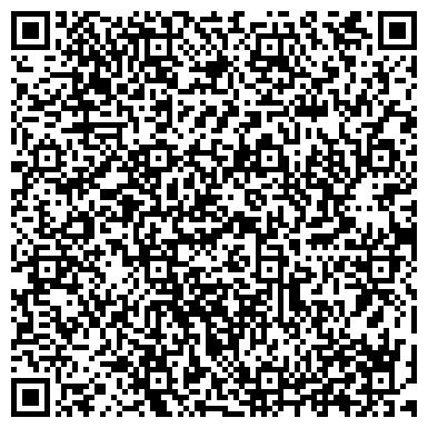 QR-код с контактной информацией организации Частное предприятие ЧП «СВ МЕТЕЛ»