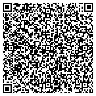 """QR-код с контактной информацией организации ООО"""" ТПКФ АВТОБАН"""""""