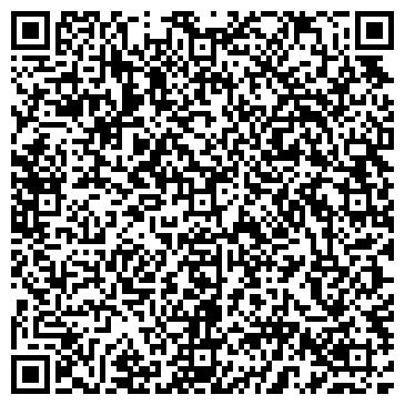 QR-код с контактной информацией организации Южные сады Украины, ООО