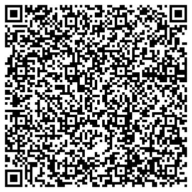 QR-код с контактной информацией организации УкрЕнергоПродукт, ООО