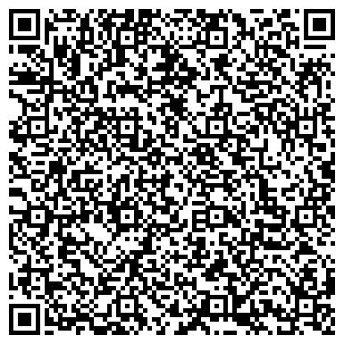 QR-код с контактной информацией организации Пархоменко Леонид Васильович, СПД