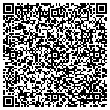 QR-код с контактной информацией организации Энергополис, ООО Киевский филиал