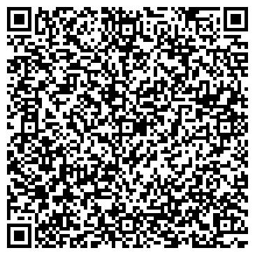 QR-код с контактной информацией организации НИИ Техностандарт, ЗАО