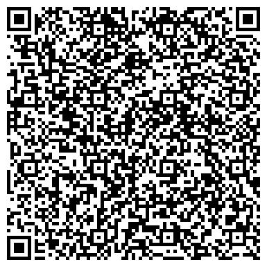 QR-код с контактной информацией организации Индекспром, ООО