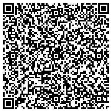 QR-код с контактной информацией организации Метинвест-группа ЛТД, ООО