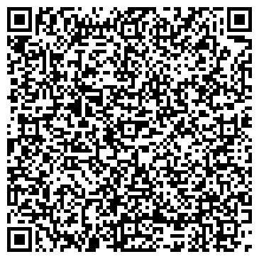 QR-код с контактной информацией организации Гранит Украины, Корпорация
