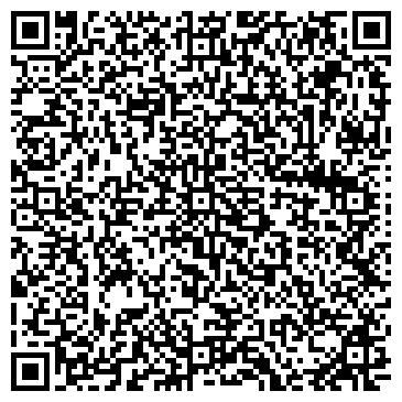 QR-код с контактной информацией организации Логинов и партнеры ГКЛП, ООО