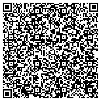 QR-код с контактной информацией организации НПП-Рудпромавтоматика, ООО